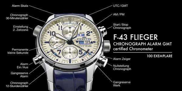F-43 FLIEGER CHRONOGRAPH ALARM GMT certified Chronometer